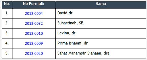 cadanganmaba2012-2013